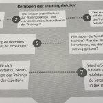 Reflexion Trainer nach Unterricht