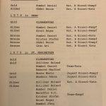 Erfolge Bushido 1978/79