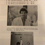 1980 Bilanz Daniel Humbel