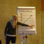 Sabine: J+S Ausbildung